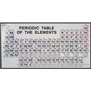Thumbnail Image for Giant Periodic Table of the Elements Chart