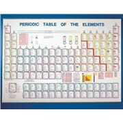 Thumbnail Image for Periodic Table Of The Elements Chart